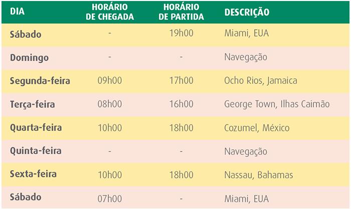itinerario-caraibas-dezembro